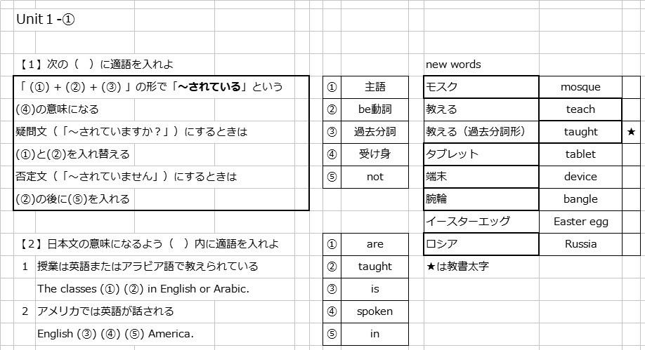 英語テスト対策プリント作成!