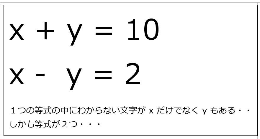 連立方程式とは?(中2数学)